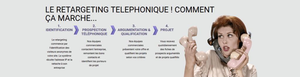 retargeting téléphonique B2B