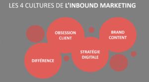 Conférence sur l'inbound Marketing selon la stratégie du sherpa ou comment faire venir à soi les clients au lieu d'aller les chercher